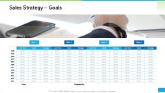 How Develop Perfect Growth Strategy For Your Company Sales Strategy Goals Ppt Professional Example PDF