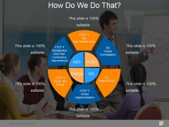 How Do We Do That Ppt PowerPoint Presentation Inspiration Styles