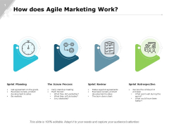 How Does Agile Marketing Work Ppt PowerPoint Presentation Diagram Graph Charts