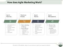 how does agile marketing work ppt powerpoint presentation ideas gridlines