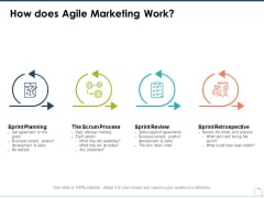 How Does Agile Marketing Work Ppt PowerPoint Presentation Summary Topics