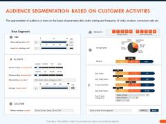 How Increase Sales Conversions Retargeting Strategies Audience Segmentation Based On Customer Activities Introduction PDF