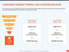How Increase Sales Conversions Retargeting Strategies Customer Journey Funnel And Conversion Rate Background PDF