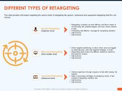 How Increase Sales Conversions Retargeting Strategies Different Types Of Retargeting Download PDF