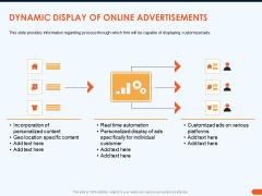How Increase Sales Conversions Retargeting Strategies Dynamic Display Of Online Advertisements Infographics PDF