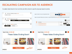 How Increase Sales Conversions Retargeting Strategies Escalating Campaign Ads To Audience Ideas PDF