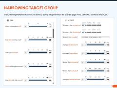 How Increase Sales Conversions Retargeting Strategies Narrowing Target Group Microsoft PDF