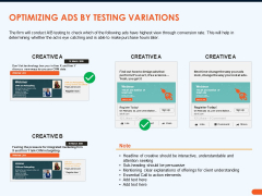 How Increase Sales Conversions Retargeting Strategies Optimizing Ads By Testing Variations Topics PDF