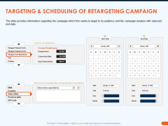 How Increase Sales Conversions Retargeting Strategies Targeting And Scheduling Of Retargeting Campaign Portrait PDF