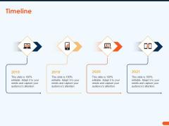 How Increase Sales Conversions Retargeting Strategies Timeline Background PDF
