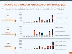 How Increase Sales Conversions Retargeting Strategies Tracking AD Campaign Performance Dashboard Background PDF