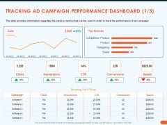 How Increase Sales Conversions Retargeting Strategies Tracking AD Campaign Performance Dashboard Brand Pictures PDF