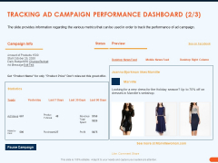 How Increase Sales Conversions Retargeting Strategies Tracking AD Campaign Performance Dashboard Feed Clipart PDF