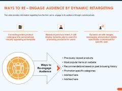 How Increase Sales Conversions Retargeting Strategies Ways To Re Engage Audience By Dynamic Retargeting Themes PDF