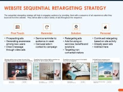 How Increase Sales Conversions Retargeting Strategies Website Sequential Retargeting Strategy Inspiration PDF