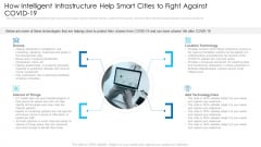 How Intelligent Infrastructure Help Smart Cities To Fight Against Covid19 Demonstration PDF