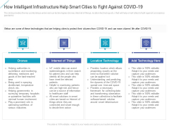 How Intelligent Infrastructure Help Smart Cities To Fight Against Covid 19 Summary PDF