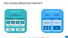 How Is Devops Different From Traditional IT Ppt Gallery Design Inspiration PDF