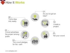 How It Works Ppt PowerPoint Presentation Portfolio Objects