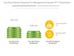 How Much Money Required For Management Example Ppt Presentation