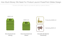 How Much Money We Need For Product Launch Powerpoint Slides Design