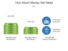 How Much Money We Need Ppt PowerPoint Presentation Information