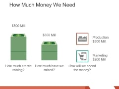 how much money we need ppt powerpoint presentation inspiration master slide