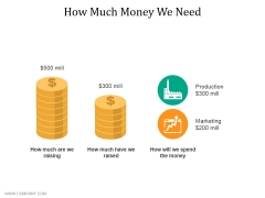 How Much Money We Need Ppt PowerPoint Presentation Layouts Themes