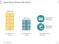 How Much Money We Need Ppt PowerPoint Presentation Outline