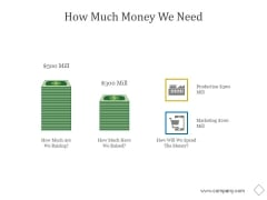 How Much Money We Need Ppt PowerPoint Presentation Pictures