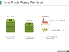 How Much Money We Need Ppt PowerPoint Presentation Show