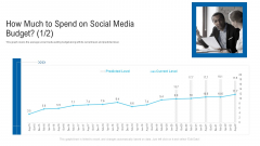 How Much To Spend On Social Media Budget Ppt Model Clipart PDF