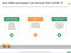 How Oems And Dealers Can Recover From Covid 19 Ppt Inspiration Graphic Images PDF