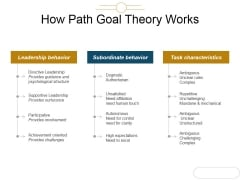 How Path Goal Theory Works Ppt PowerPoint Presentation Graphics