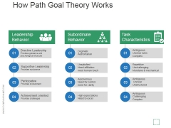 How Path Goal Theory Works Ppt PowerPoint Presentation Templates