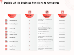 How Strengthen Relationships Clients And Partners Decide Which Business Functions To Outsource Graphics PDF