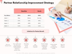 How Strengthen Relationships Clients And Partners Partner Relationship Improvement Strategy Summary PDF