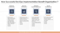 How Successful Devops Implementation Benefit Organization Topics PDF