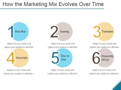 How The Marketing Mix Evolves Over Time Ppt PowerPoint Presentation Infographics