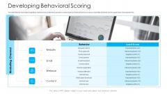 How To Build A Revenue Funnel Developing Behavioral Scoring Designs PDF