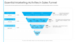 How To Build A Revenue Funnel Essential Marketing Activities In Sales Funnel Pictures PDF
