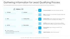 How To Build A Revenue Funnel Gathering Information For Lead Qualifying Process Demonstration PDF