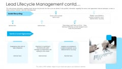 How To Build A Revenue Funnel Lead Lifecycle Management Contd Sample PDF