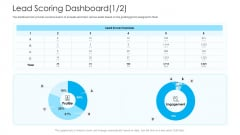 How To Build A Revenue Funnel Lead Scoring Dashboard Score Pictures PDF