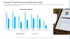 How To Build A Revenue Funnel Present Performance Delivery Gap Formats PDF