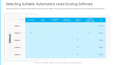 How To Build A Revenue Funnel Selecting Suitable Automated Lead Scoring Software Diagrams PDF