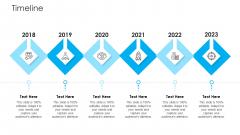 How To Build A Revenue Funnel Timeline Inspiration PDF