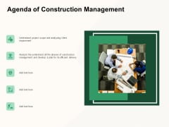 How To Effectively Manage A Construction Project Agenda Of Construction Management Sample PDF
