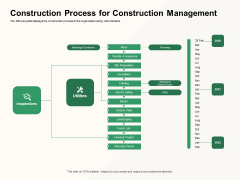 How To Effectively Manage A Construction Project Construction Process For Construction Management Microsoft PDF