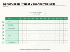 How To Effectively Manage A Construction Project Construction Project Cost Analysis Total Cost Download PDF